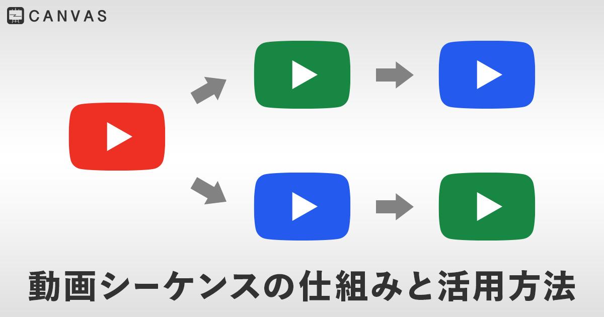 【VASって何?】Google動画シーケンス広告の活用方法